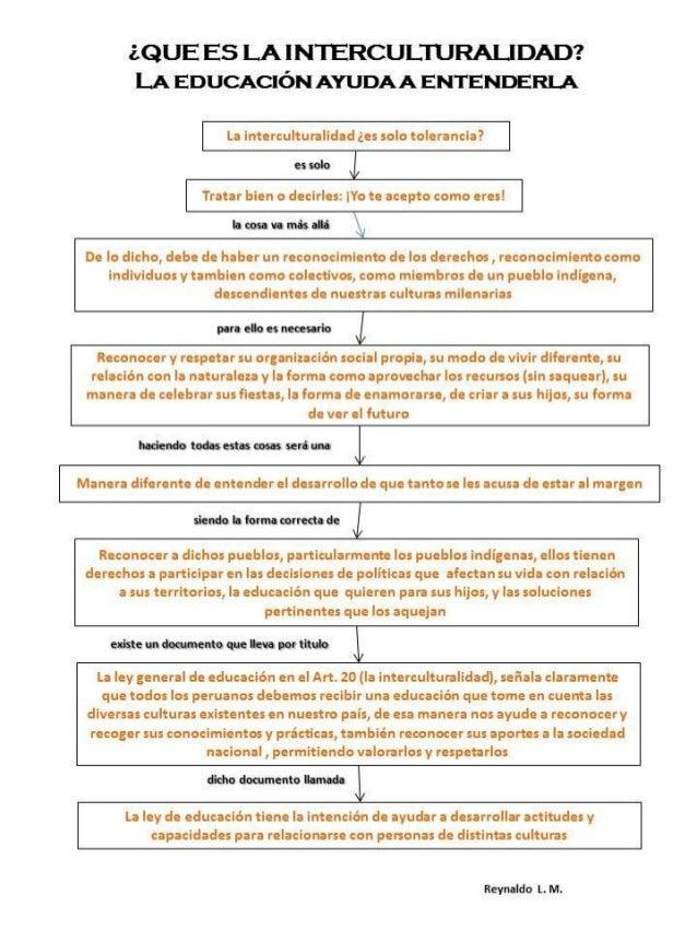 ¿QUÉ ES LA INTERCULTURALIDAD? LA EDUCACIÓN AYUDA A PODER ENTENDERLA