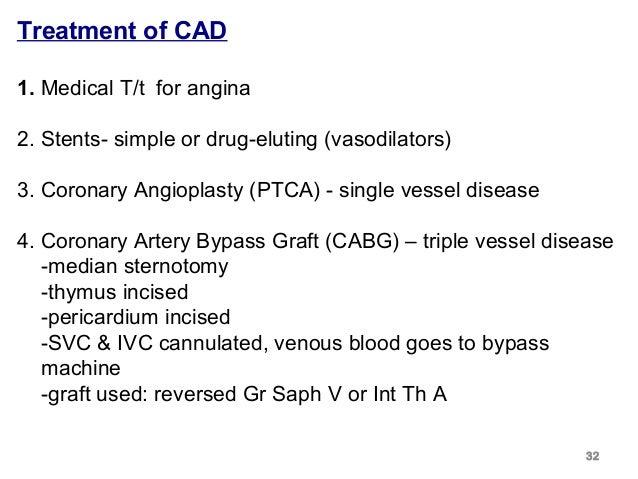 ... Coronary Angiography 31; 32. Treatment of CAD ...