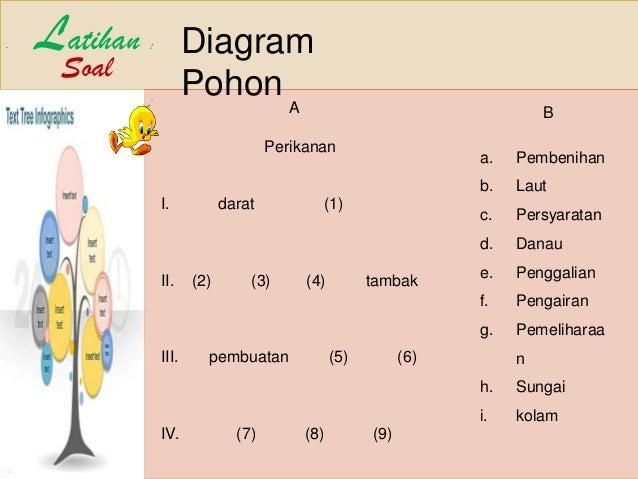 9 perencanaan karangan bangsa indonesia 14 ccuart Image collections