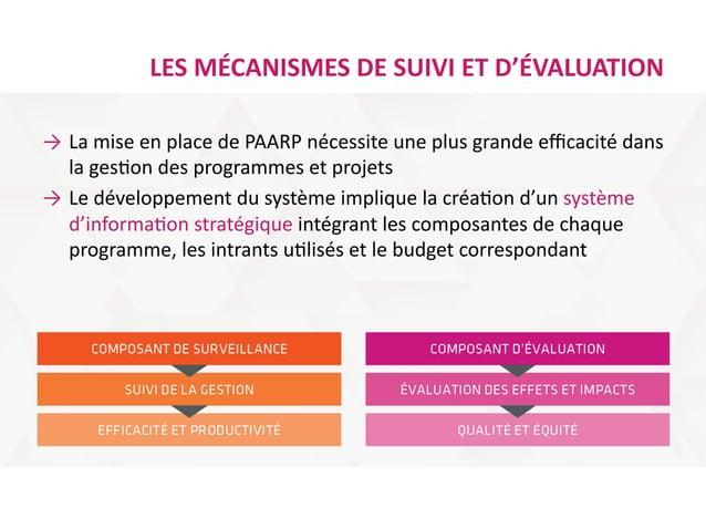 Plan d'Action pour l'Accélération de la Réduction de la Pauvreté Extrême
