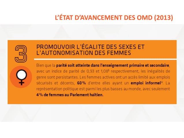 L'ÉTAT  D'AVANCEMENT  DES  OMD  (2013)