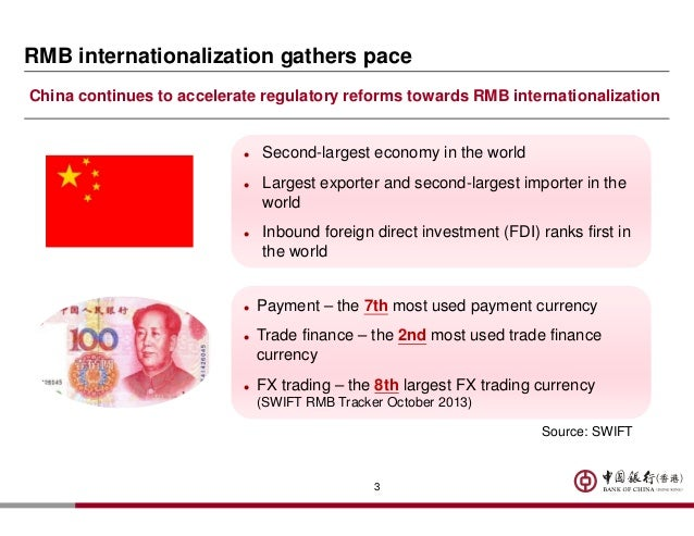 impact of the internationalisation of renminbi rmb [need elaboration on the impacts to the certain aspects to rmb  internationalization eg on the importance.