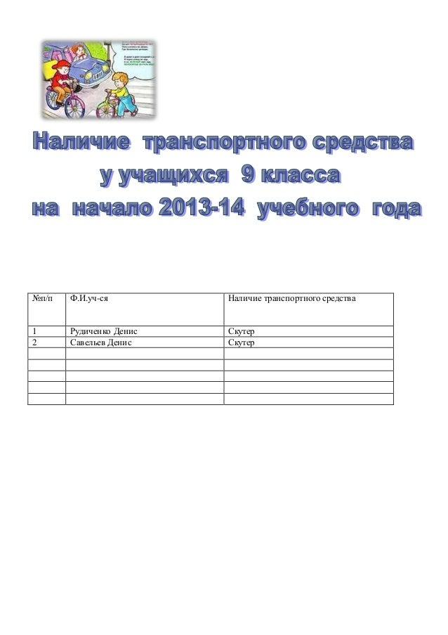 журнал питания учащихся