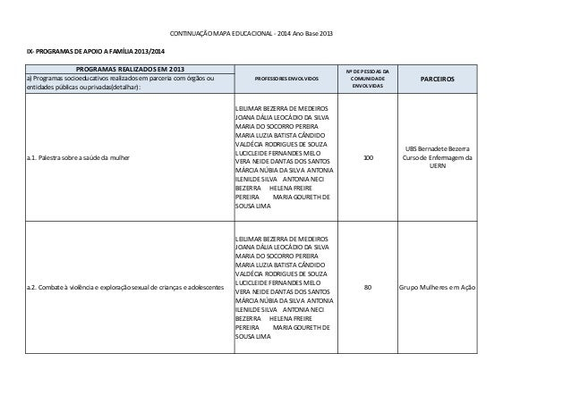 PROGRAMAS REALIZADOS EM 2013  a) Programas socioeducativos realizados em parceria com órgãos ou entidades públicas ou priv...