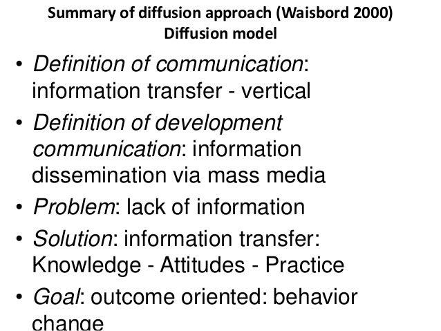 9 development communication 6 freerunsca Gallery