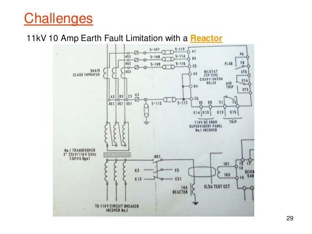 underground mining dc wiring diagram diy wiring diagrams u2022 rh dancesalsa co Hydraulic Mining Diagram Coal Mining Diagram
