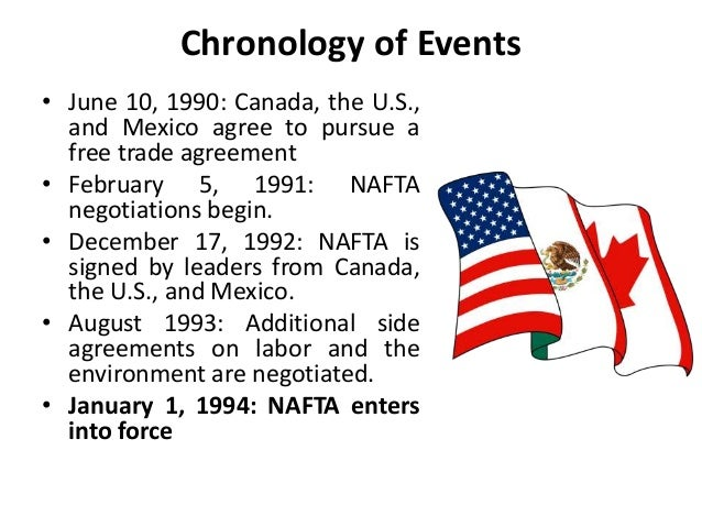 a discussion on the free trade agreement between canada and the united states 92 صفوف how trade and investment agreements develop in stages  united states.