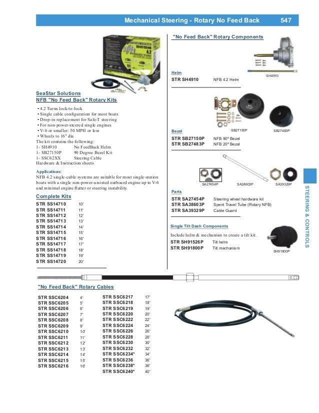 9 Steering & controls