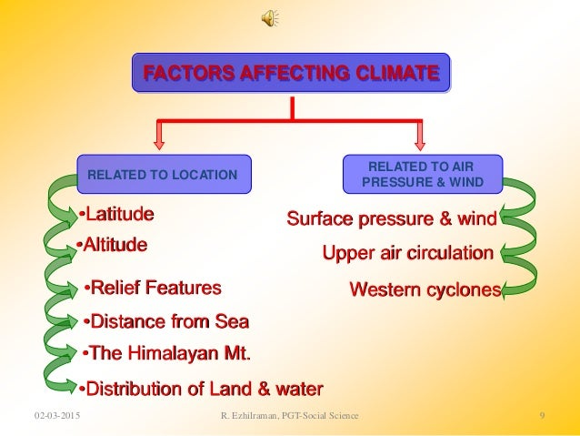Worksheet Factors Affecting Climate Worksheet climate 9th geography factors affecting climate