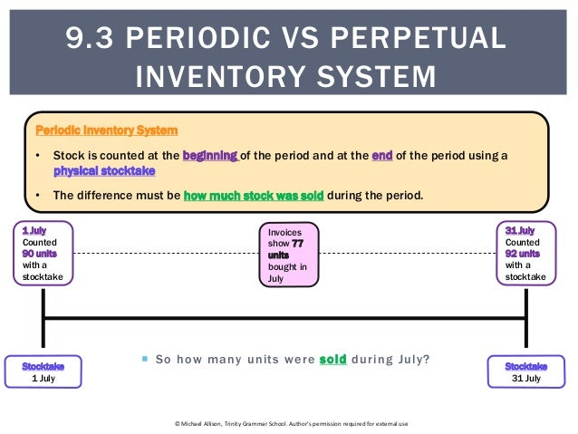 a periodic inventory system Any business that sells a product has inventory the products must be accurately priced to maximize profits and to be competitive against market rivals to do this, the value of the products and the cost to produce them must be known.
