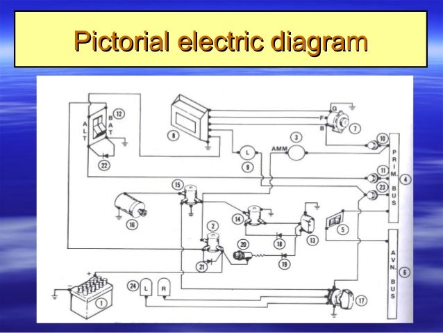 Pictorial Electric Diagrictorial Diagram: Aircraft Electrical Wiring Diagram Symbols At Submiturlfor.com