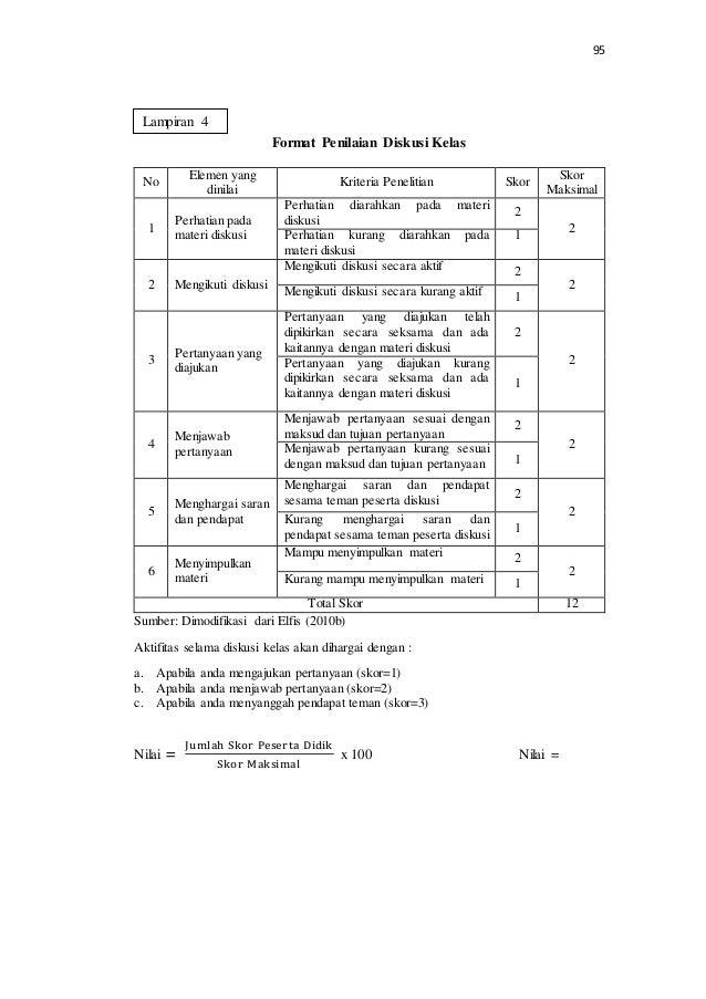 95 Format Penilaian Diskusi Kelas No Elemen yang dinilai Kriteria Penelitian Skor Skor Maksimal 1 Perhatian pada materi di...