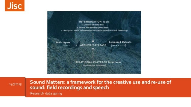 Research data spring Sound Matters: a framework for the creative use and re-use of sound: field recordings and speech 14/7...