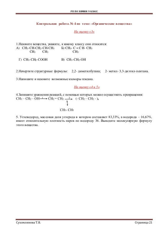 рп по химии кл 21
