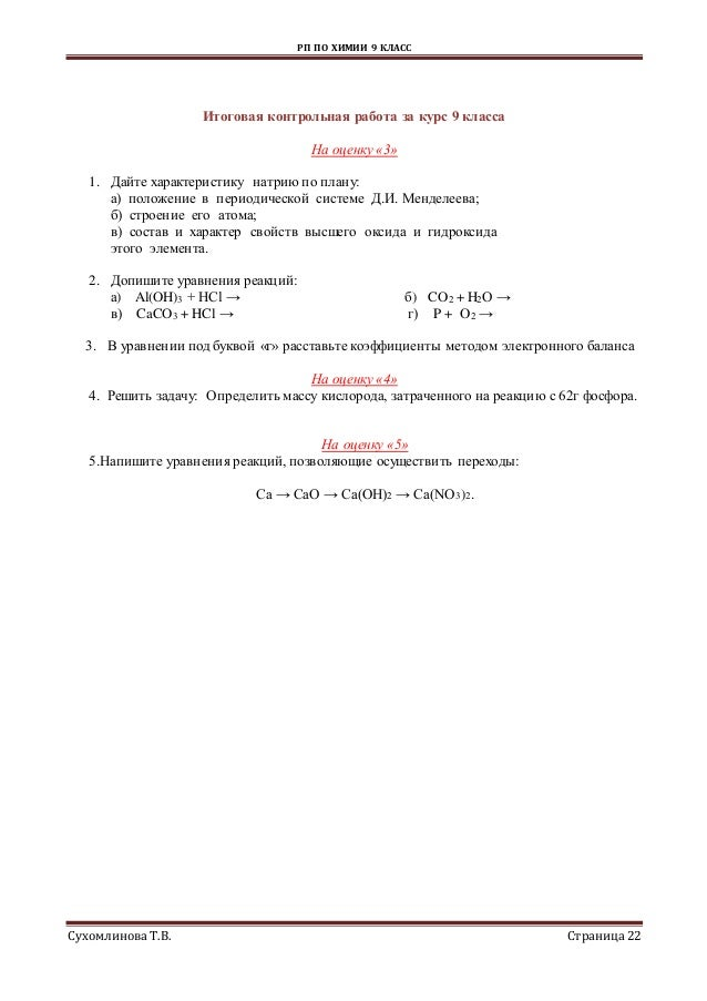 рп по химии кл 22 РП ПО ХИМИИ
