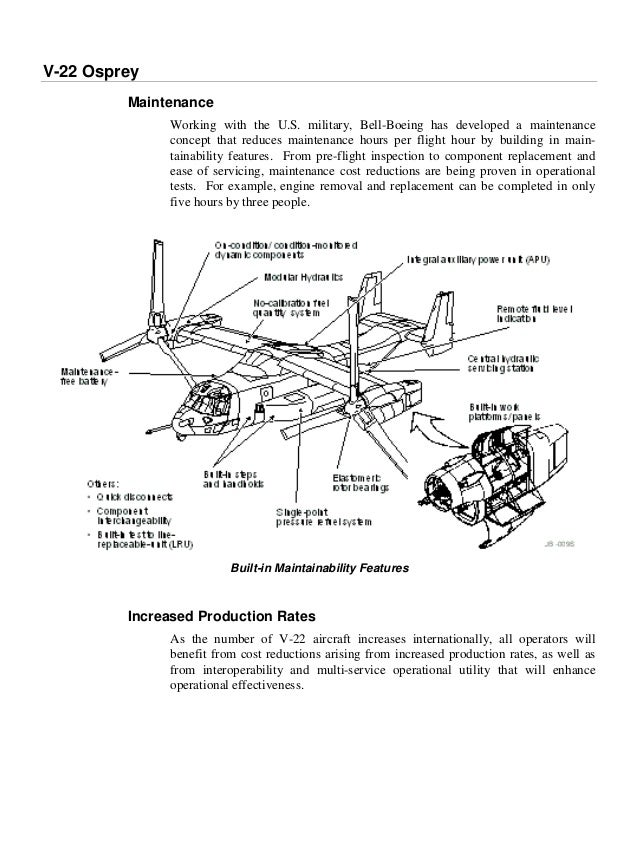Tremendous An Early Document About The Osprey Wiring Cloud Hisonuggs Outletorg