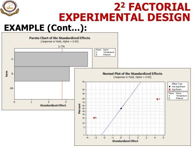 9 design of experiment 22 factorial experimental design 14 example cont ccuart Choice Image