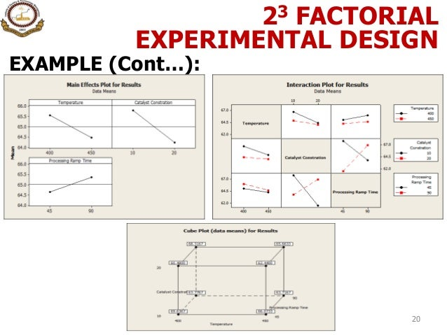 design experiment Video created by university of california san diego for the course designing,  running, and analyzing experiments in this module, you will learn how to.