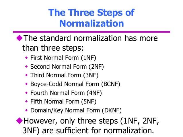 database slides on normalization Normalization of databases slides download more normalization of databases search normalization in data mining efforts pubmed.
