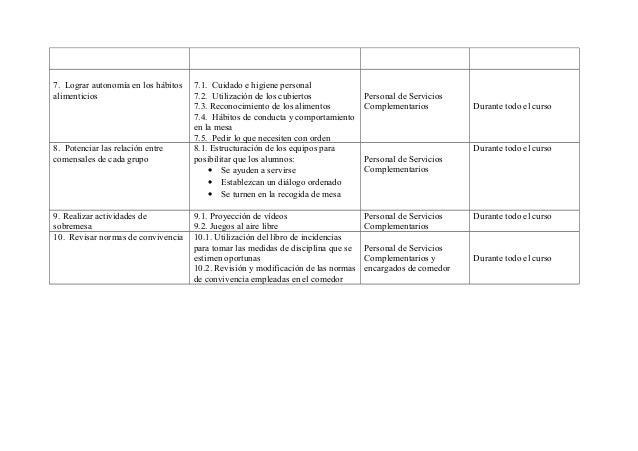 9. plan de trabajo de comedor 15 16