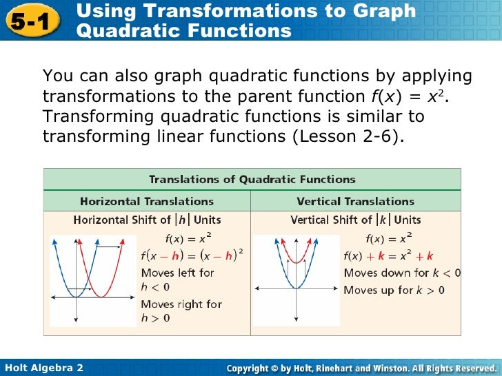 Algebra 2 915 Intro to quadratics – Transformations of Quadratic Functions Worksheet