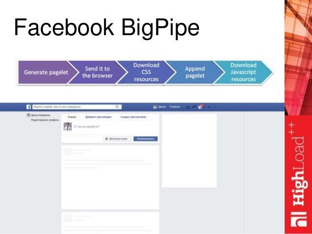 Facebook BigPipe