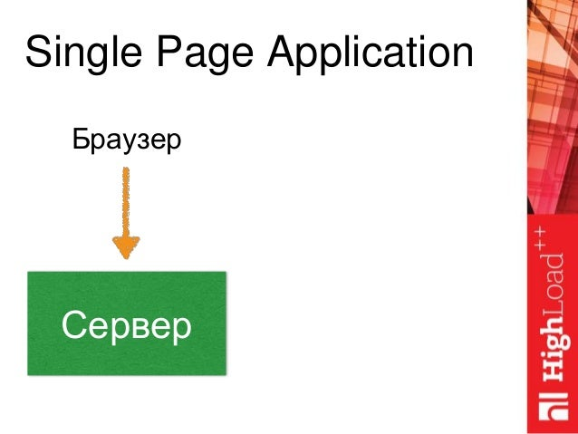 Single Page Application Сервер Браузер