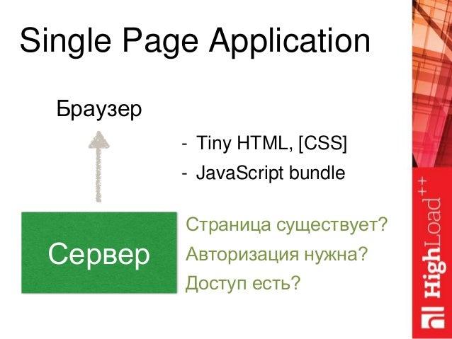 Single Page Application Сервер Браузер Страница существует? Авторизация нужна? Доступ есть? - Tiny HTML, [CSS] - JavaScrip...