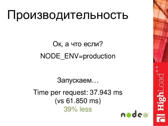 Производительность Ок, а что если? NODE_ENV=production Запускаем… Time per request: 37.943 ms (vs 61.850 ms) 39% less