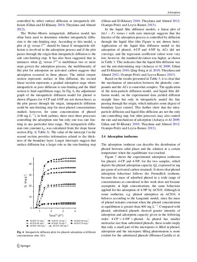 controlled by either surface diffusion or intraparticle dif- fusion (Gihan and El-Khaiary 2010; Theydana and Ahmed 2012). ...