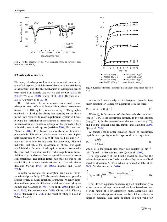 3.2 Adsorption kinetics The study of adsorption kinetics is important because the rate of adsorption (which is one of the ...