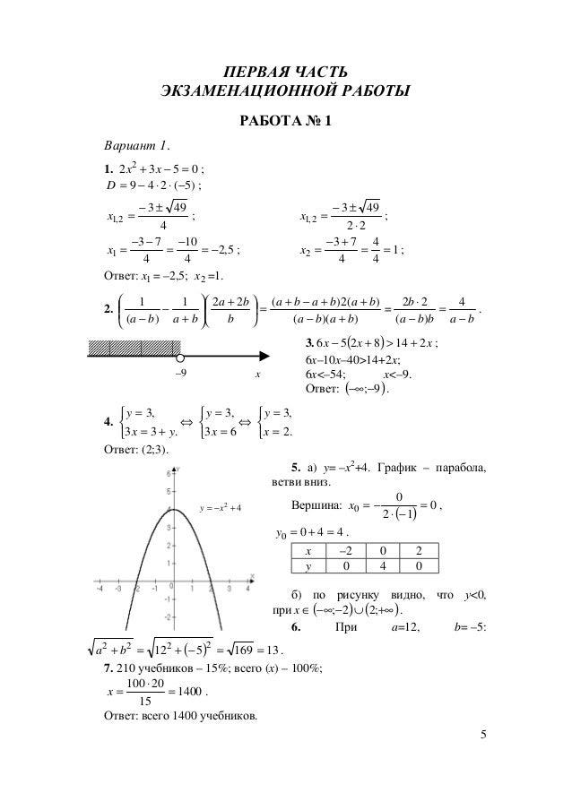 Гдз по сборник алгебреа 9 класс кузнецова 2018 год