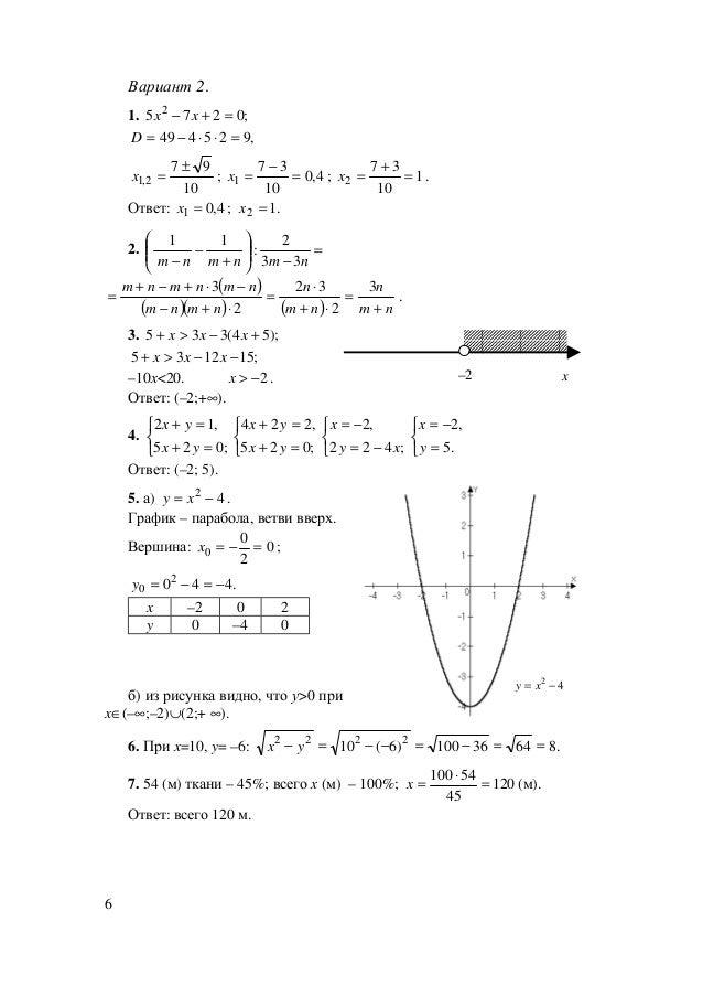 9 гдз к сборнику класса кузнецова экзамен для