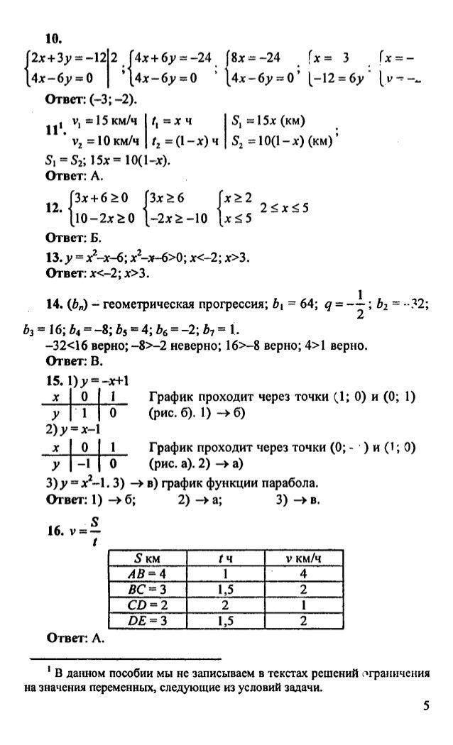 Решебник По Алгебре 7 Класс Фгос 2019 Бунимович