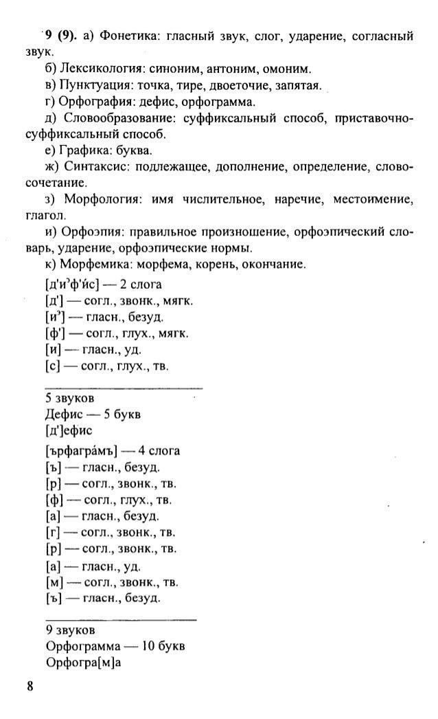 Slovo.wsпо русскому языку 5 класс