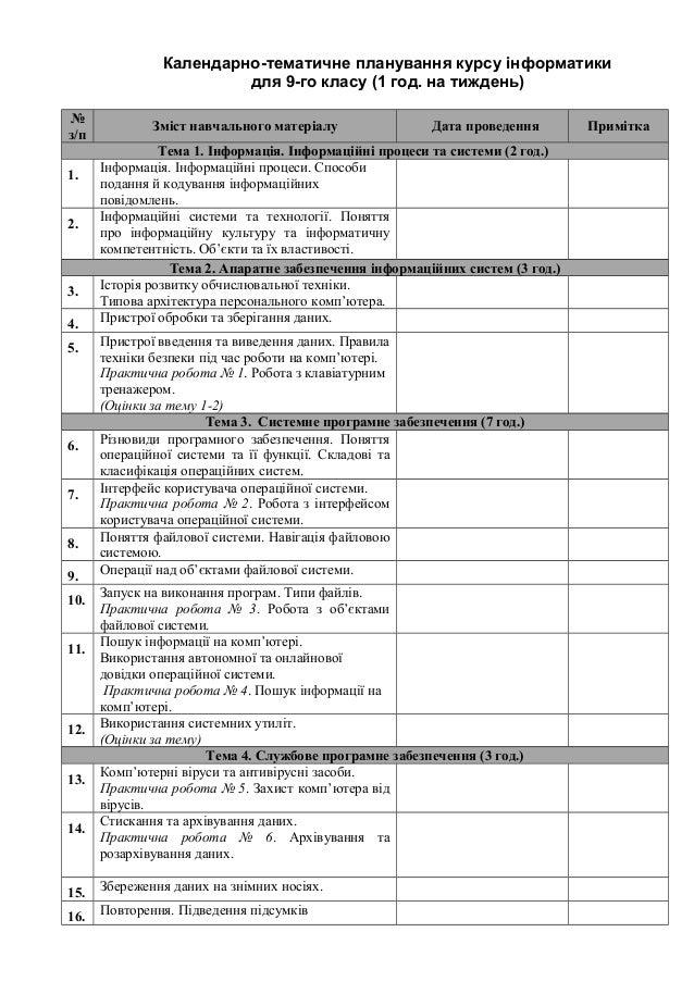 Календарно-тематичне планування курсу інформатики для 9-го класу (1 год. на тиждень) № з/п Зміст навчального матеріалу Дат...