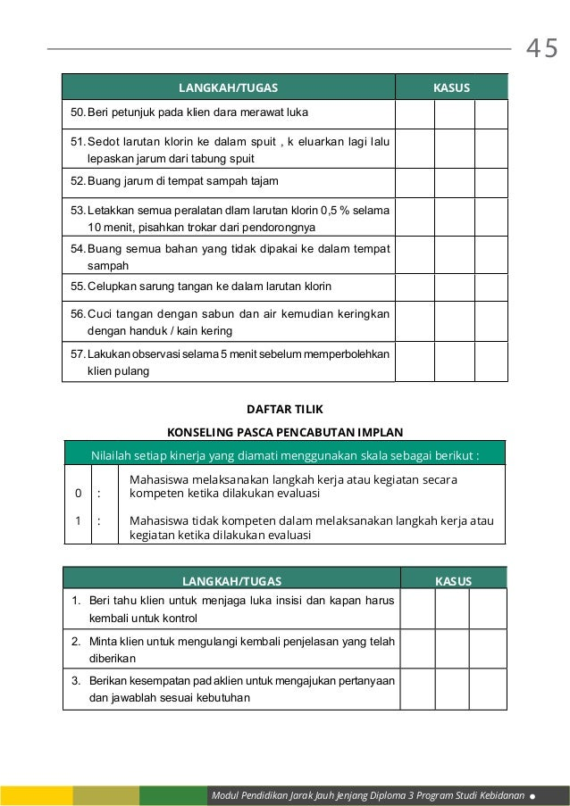 Modul Pendidikan Jarak Jauh Jenjang Diploma 3 Program Studi Kebidanan 45 LANGKAH/TUGAS KASUS 50.Beri petunjuk pada klien ...