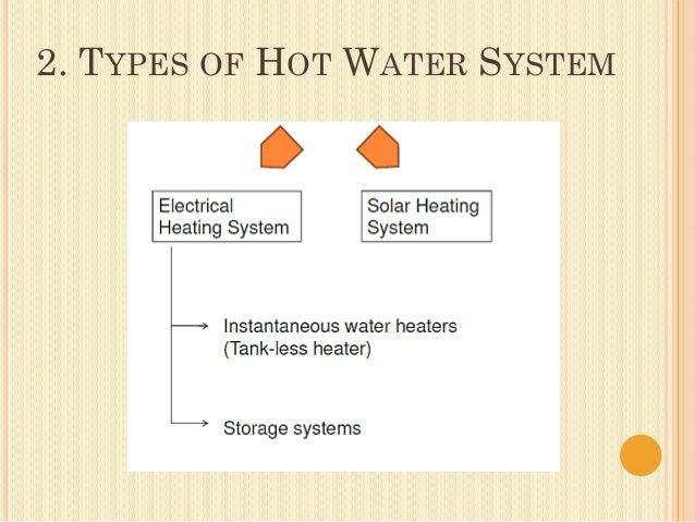 Sem 2 bs1 hot water supply system 1
