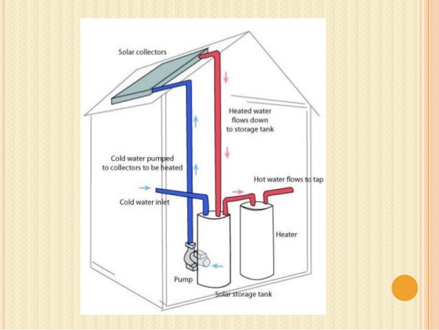 Hot Water Heater Wiring Diagram For 220 Volt Nilzanet – 220 Volt Wiring Diagram