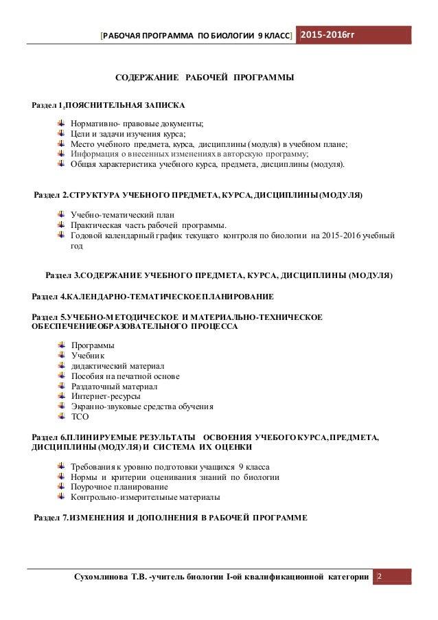 Рабочая программа по биологии 6-9 класс пасечник