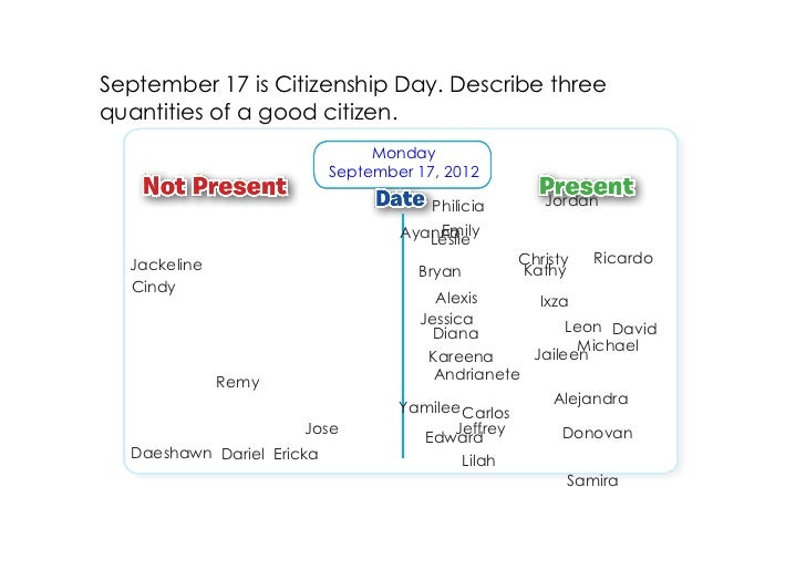 September 17 is Citizenship Day. Describe threequantities of a good citizen.                                Monday        ...