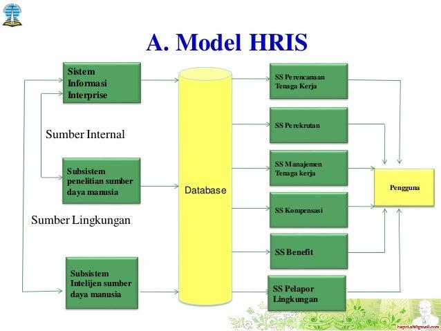 9 Hapzi Ali Sistem Informasi Sumbedaya Manusia Human Resource Info
