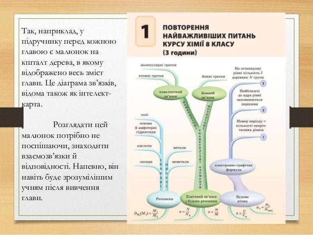 Так, наприклад, у підручнику перед кожною главою є малюнок на кшталт дерева, в якому відображено весь зміст глави. Це діаг...