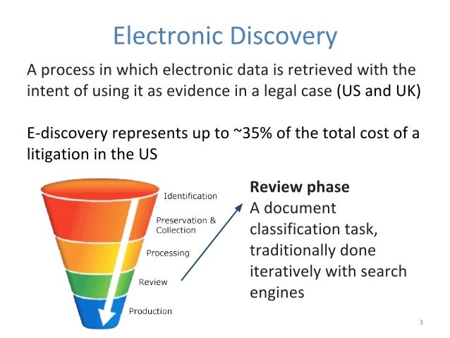 FreeDiscovery - information retrieval and e-Discovery in Python, Roman Yurchak Slide 3
