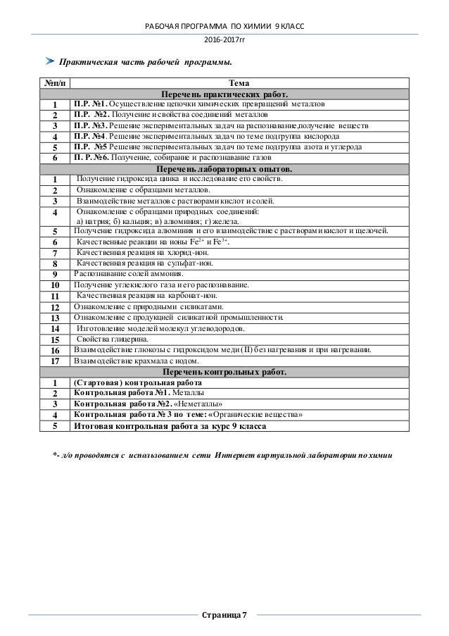 Учебник html мультимедийные лекции по химии 9 класс али
