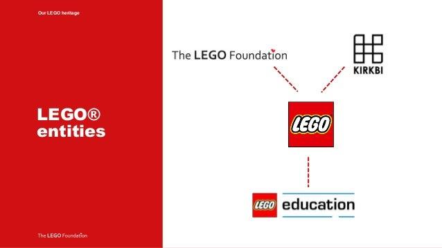 the-lego-foundation-3-638.jpg?cb=1507803386