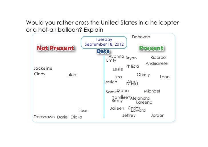 Would you rather cross the United States in a helicopteror a hot­air balloon? Explain                                     ...