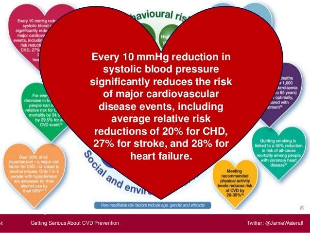 Prevention of cardiovascular disease: Professor Jamie