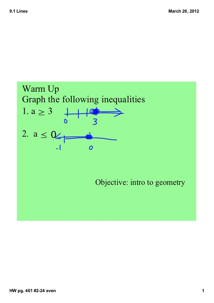 9.1Lines                                      March26,2012      WarmUp      Graphthefollowinginequalities      1.a...