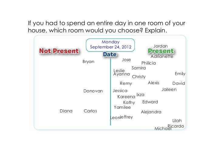 If you had to spend an entire day in one room of yourhouse, which room would you choose? Explain.                         ...